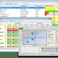 Projektportfolio analysieren und bewerten