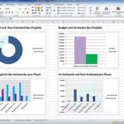 Die Auswertung der Inhalte in MS Excel - Beitrag