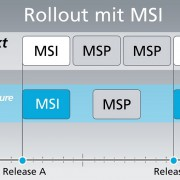 Rollout mit MSI - Beitrag