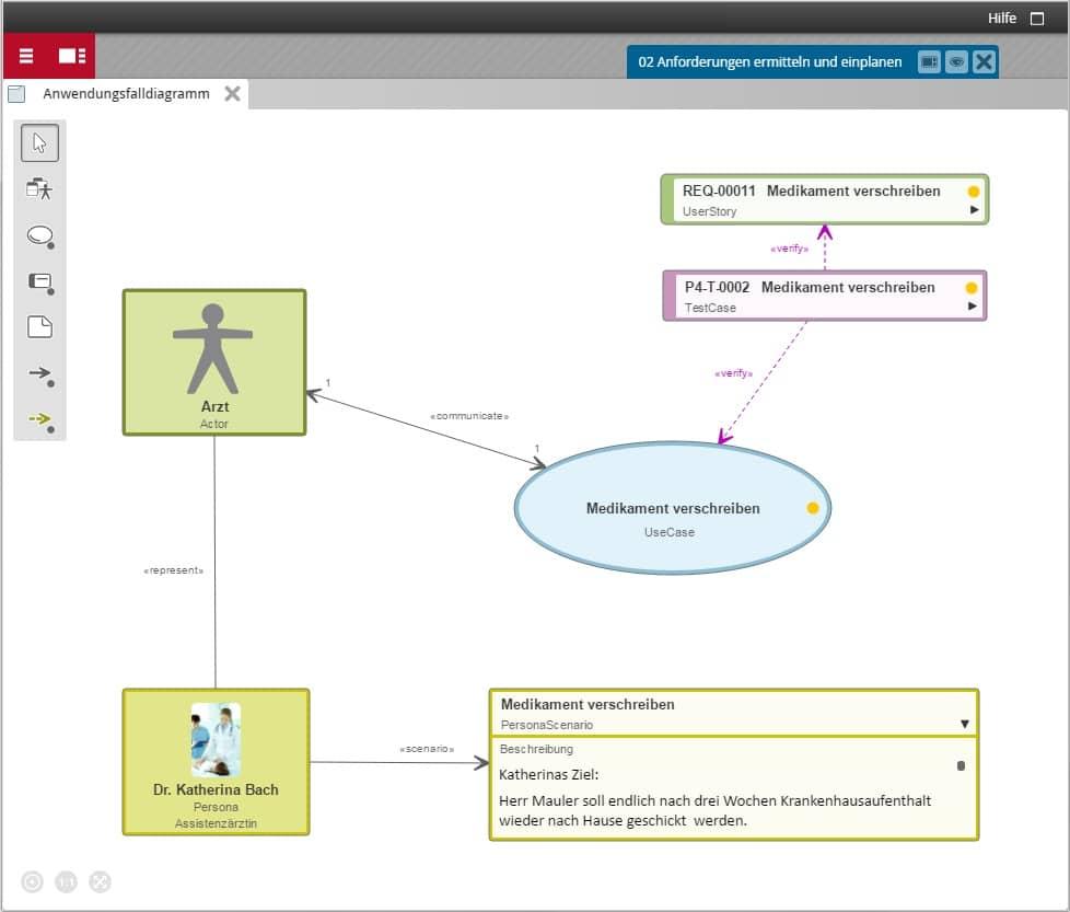 Großartig Anwendungsfalldiagramm Vorlage Zeitgenössisch - Beispiel ...