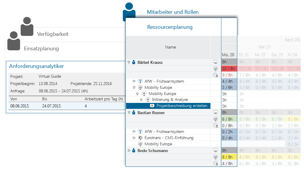 Ressourcenmanagement mit in-STEP BLUE