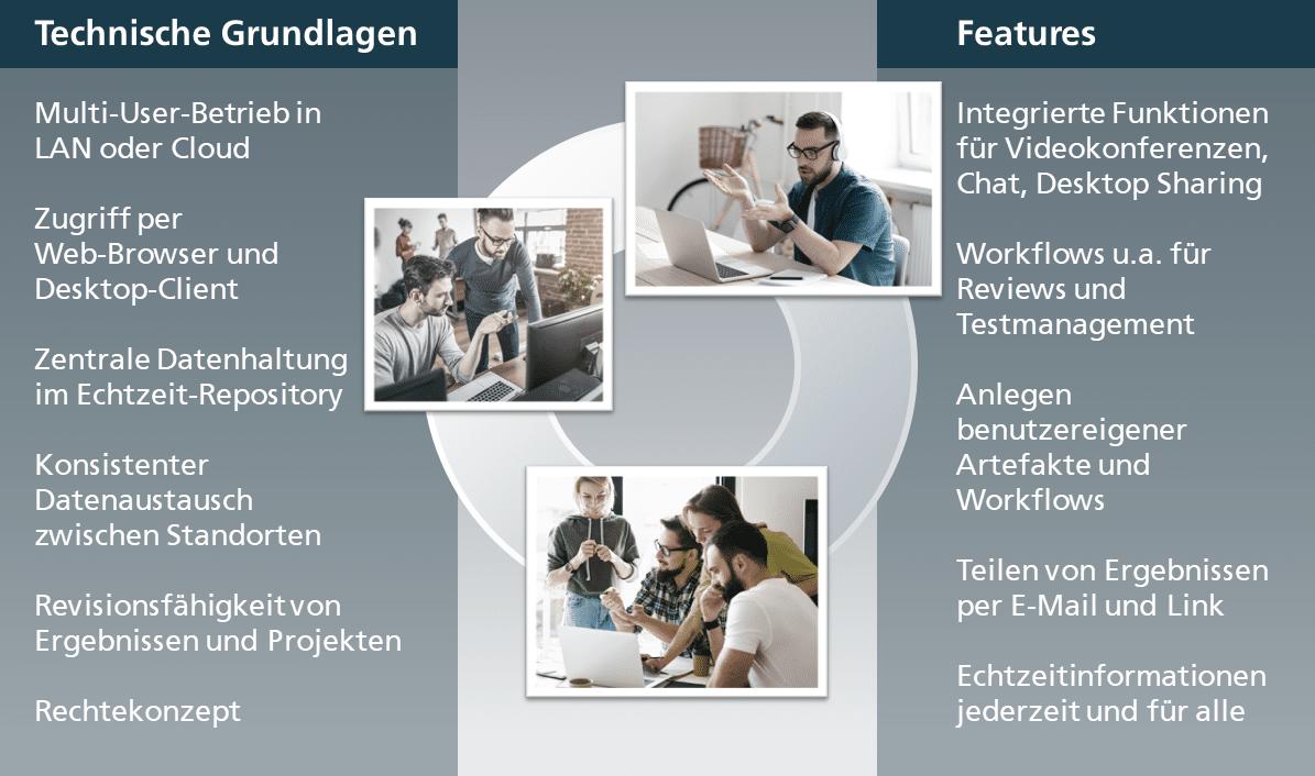 Collaboration Features von objectiF RM