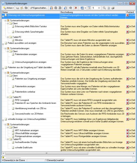Kundenanforderungen mit Komponenten und Systemanforderungen