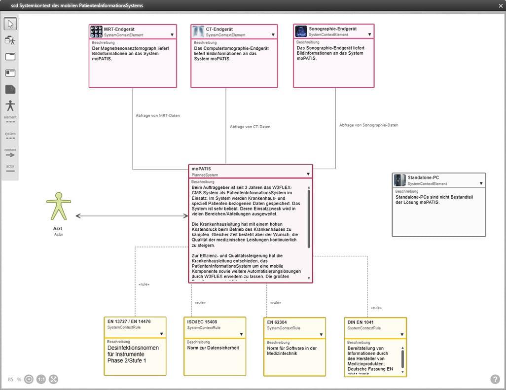 In Kontextdiagrammen grenzen Sie System und Systemkontext ab.