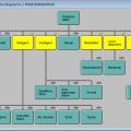 case/4/0 Data Structure Diagram