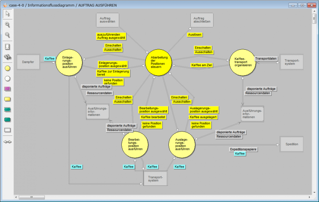 nokia life tools case study analysis Nokia: an historical case study boezura borhanuddin 1 , azlan iqbal 2 1 college of graduate studies, universiti tenaga nasional, putrajaya cam pus, selangor, malaysia.