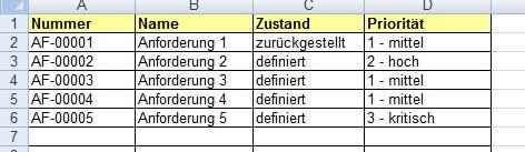 Eine Excel-Tabelle mit Anforderungen