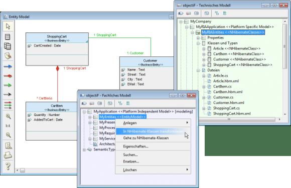 Das Entity-Modell wird in NHibernate-Klassen mit Konfigurationsdatein transformiert