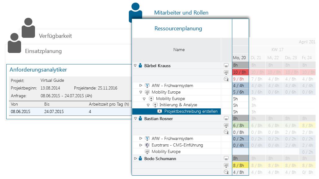 Mitarbeitereinsatz planen und steuern mit der Resourcenmanagement Software in-STEP BLUE