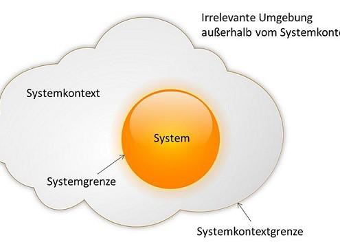Systemkontext mit Spiegelei