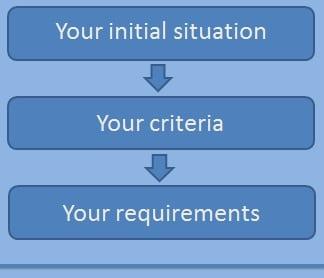 project management software comparison