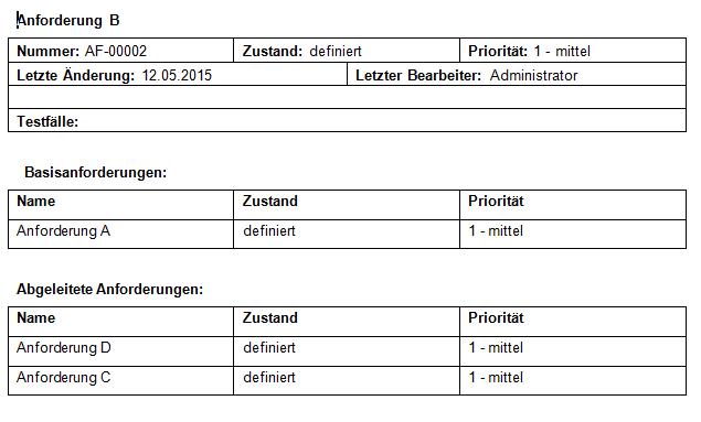 Das Ziel der Darstellung in MS Word - hier bei der Anforderung B