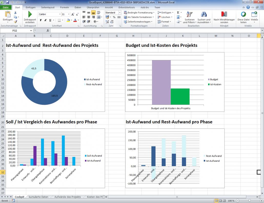Die Auswertung der Inhalte in MS Excel