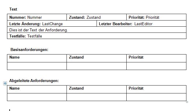 Eine Tabelle für jede Richtung innnerhalb der Hierarchie