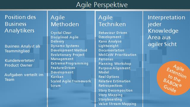 Agile Extension to the BABOK Guide