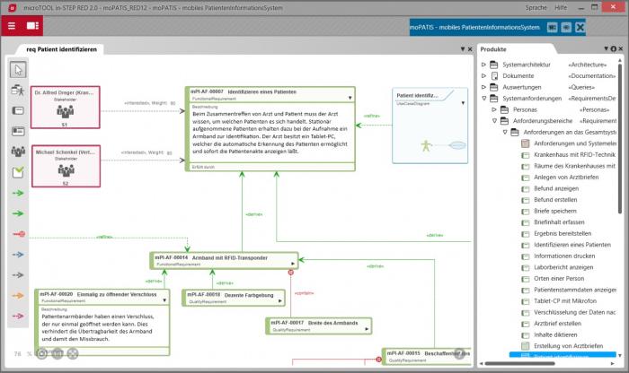 Mit in-STEP RED Anforderungen verstehen, dokumentieren, analysieren, nachvollziehen und im Team erfüllen