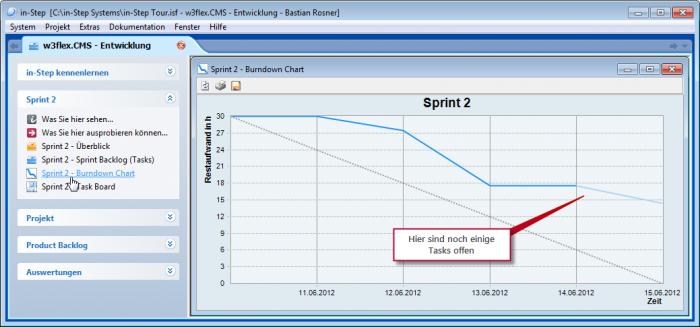 in-STEP BLUE Burndown Chart