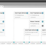 Behalten Sie den Überblick über die Meilensteine der verschiedenen Projekte mit der Roadmap in objectiF RPM
