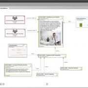 Zusammenhänge erkennen Sie leicht durch die Nutzung von Diagrammen in objectiF RPM