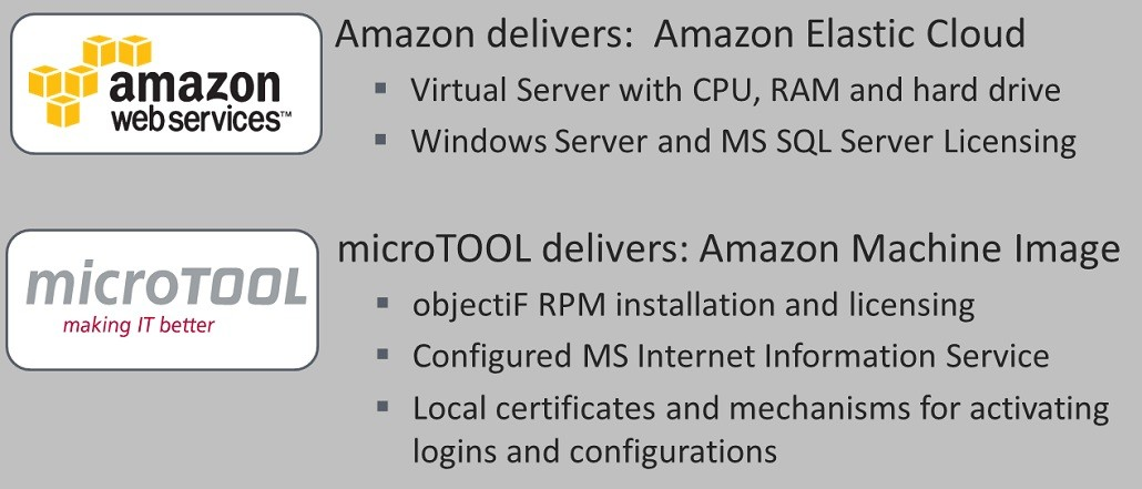 Amazon Web Services and microTOOL