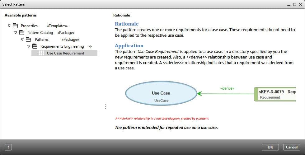 Pattern catalog in objectiF RPM