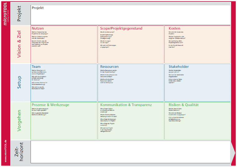 Projektmanagement Canvas (Din A3, DE)