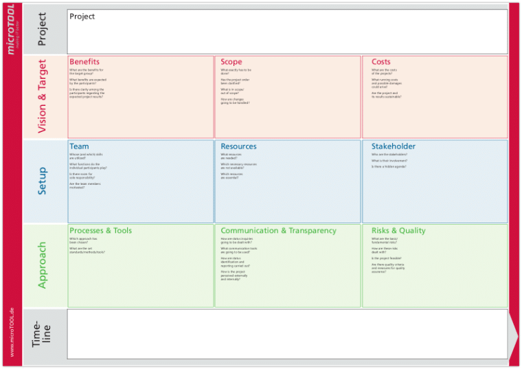 project management canvas  u2013 microtool downloads