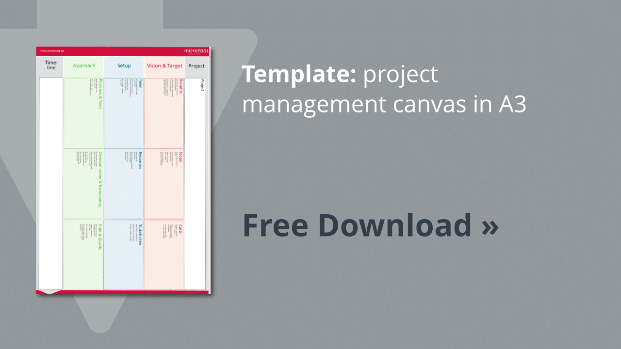 Project management canvas in A3