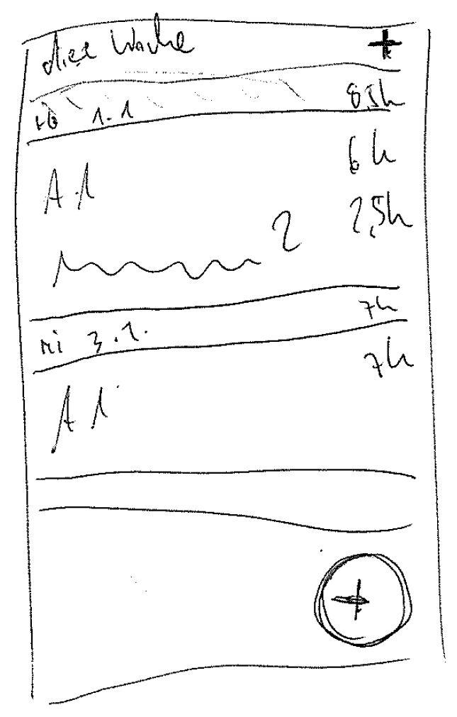 Auf Schönheit kommt es (noch) nicht an: die einfachste und unkomplizierteste Form eines LoFi-Prototyps – die Skizze, hier einer Smartphone-Oberfläche