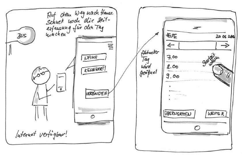 Zwei Bilder aus einem Storyboard. Künstlerisches Talent ist hier nicht gefordert, vielmehr geht es um die lebendige Kommunikation mit den betroffenen Anwendern.