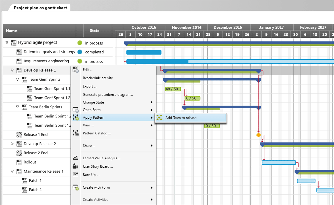 Adding a team with a pattern in an objectiF RPM gantt-chart