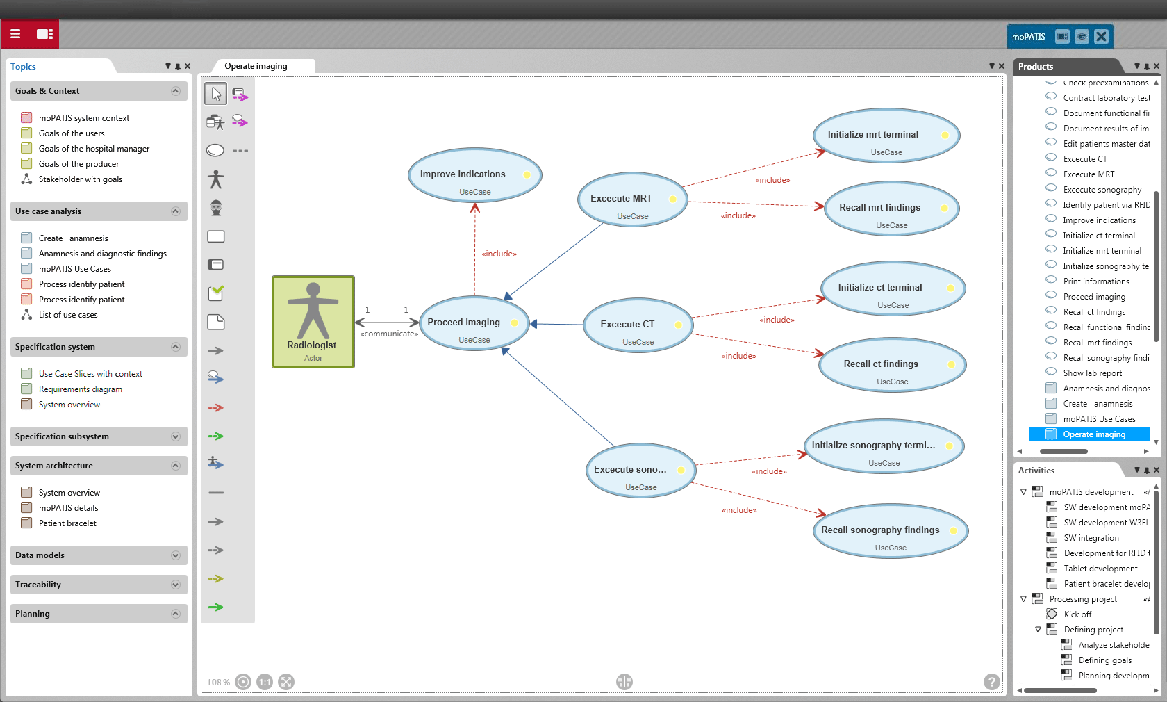 A use case diagram in objectiF RPM