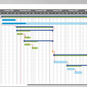 Hybrid Project Management Gantt Chart