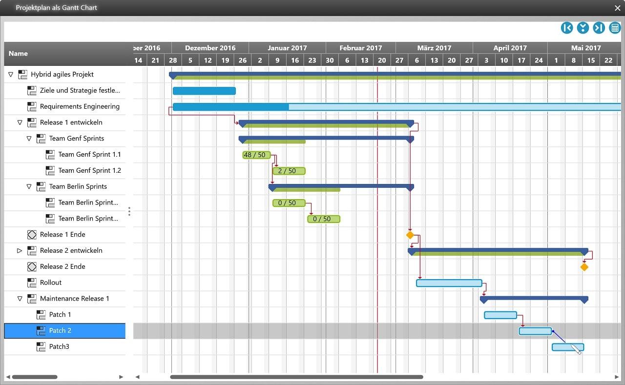 Der Projektplan eines hybriden Projekts in objectiF RPM