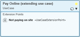 Use Case Diagram: Extending Points
