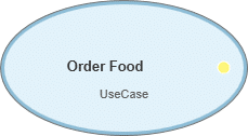 Use Case Diagram: Use Case