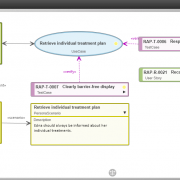 a use case diagram with additional information in objectiF RPM