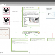 working with requirement diagrams in objectiF RPM