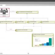 visualization of goals in objectiF RPM