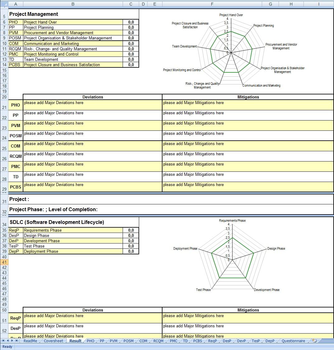 Auf einer Überblickslasche sind Name, Ziel etc. des Projekts dargestellt.