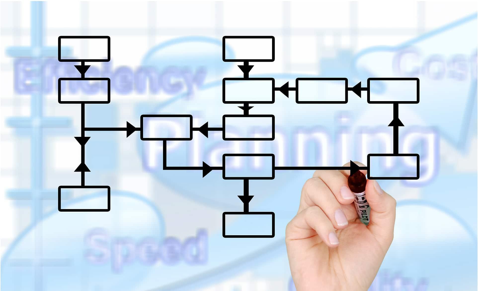 Requirements Engineering in den Fachabteilungen
