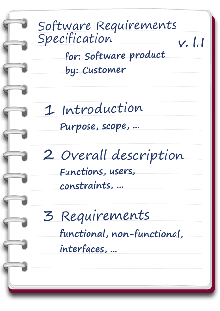 What Is A Software Requirements Specification