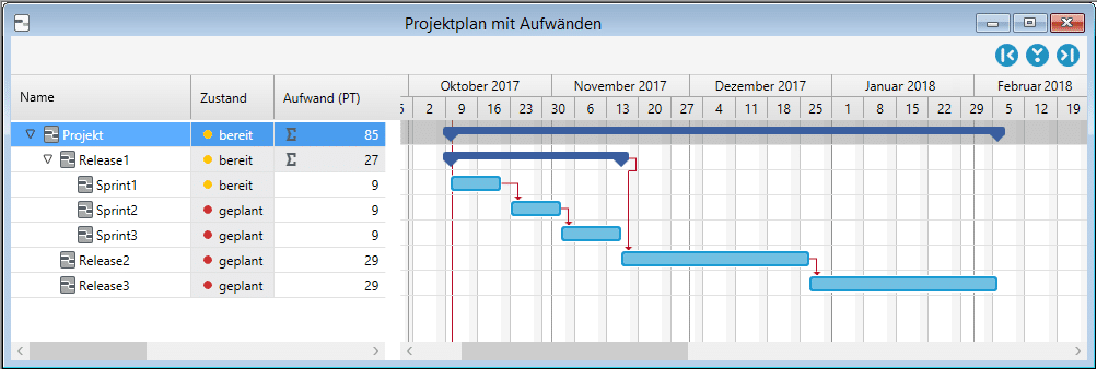 in-STEP BLUE Gantt-Chart