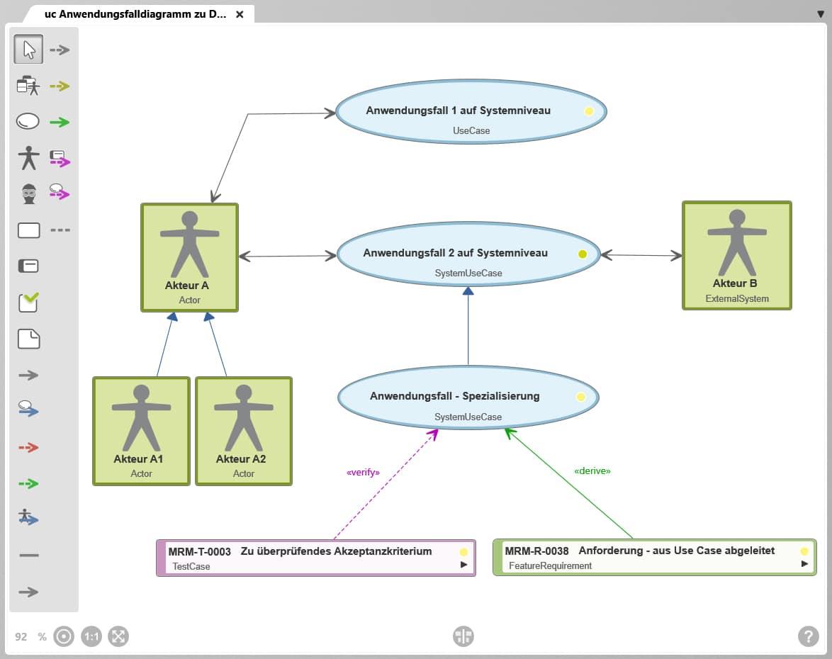 Abb: Use Case Diagramm
