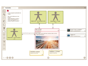 Wissen Online: Was ist eine Stakeholderanalyse?