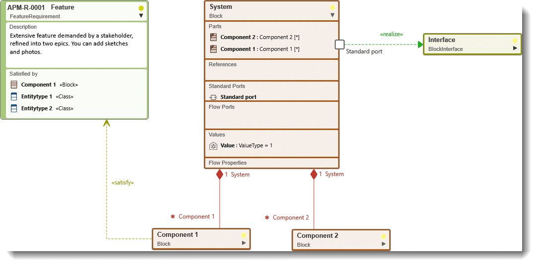 objectiF RPM: Sample diagram with system architecture