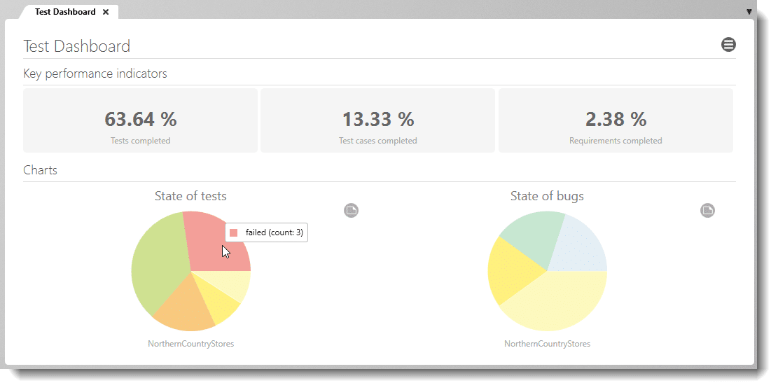objectiF RPM: Testing performance indicators
