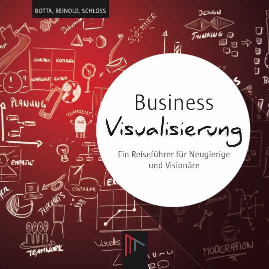 Botta Business Visualisierung