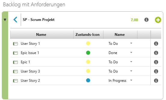 objectiF RM: Backlog mit Jira-Issues
