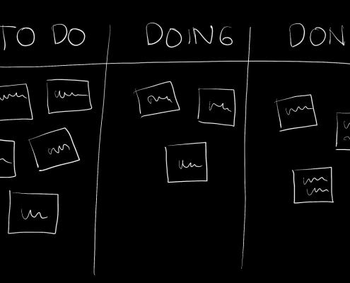 Ein Board für alle Zustände